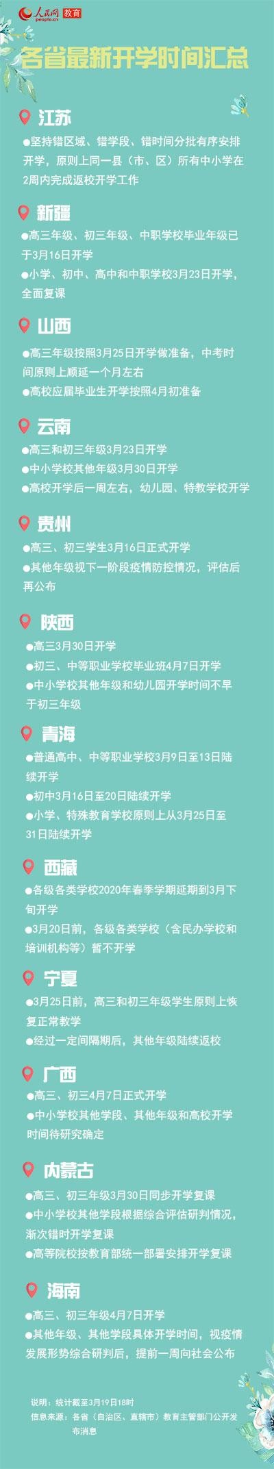开学信息(人民网).jpg