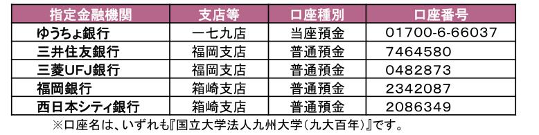 九州大学指定金融机关.png