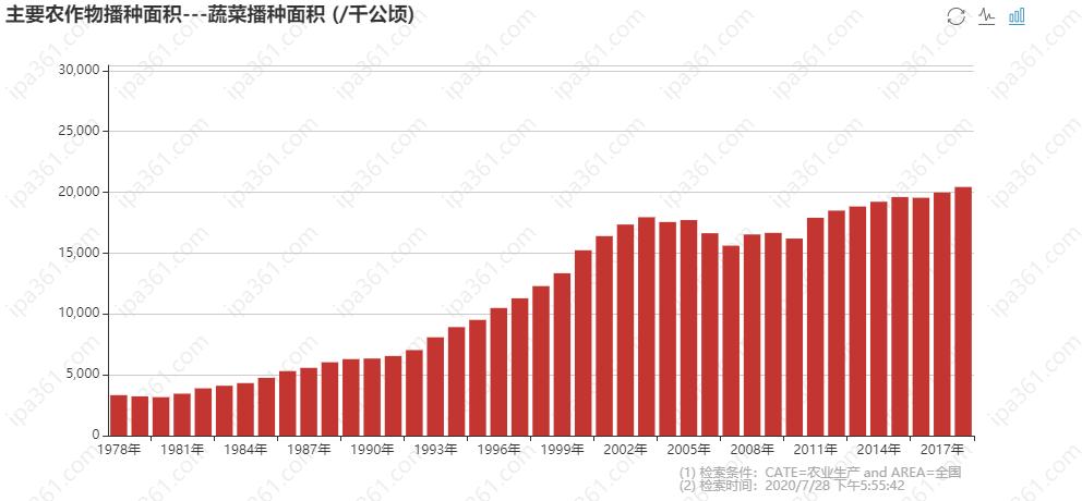三次产业贡献率---第二产业对GDP的贡献率 (_%).png