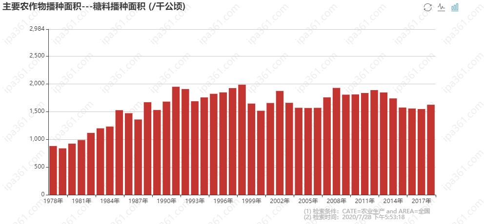 三次产业贡献率---第一产业对GDP的贡献率 (_%) (2).png